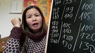 Video 63 : Chữa bệnh cao huyết áp  hiệu quả  không dùng thuốc